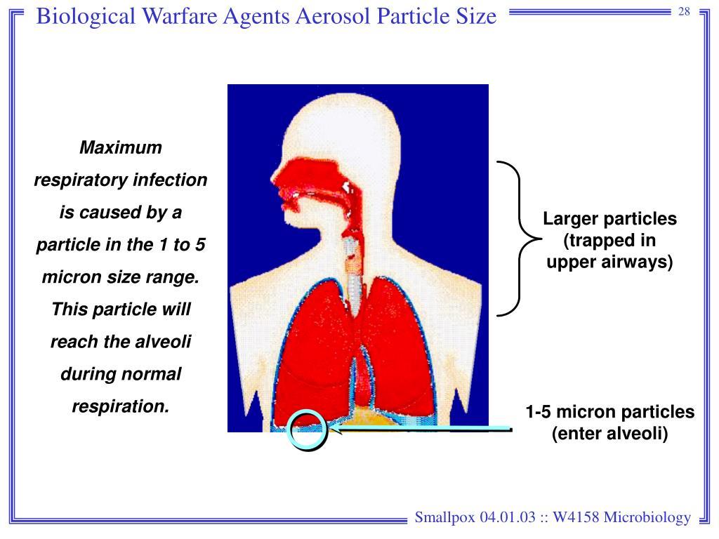 Biological Warfare Agents Aerosol Particle Size
