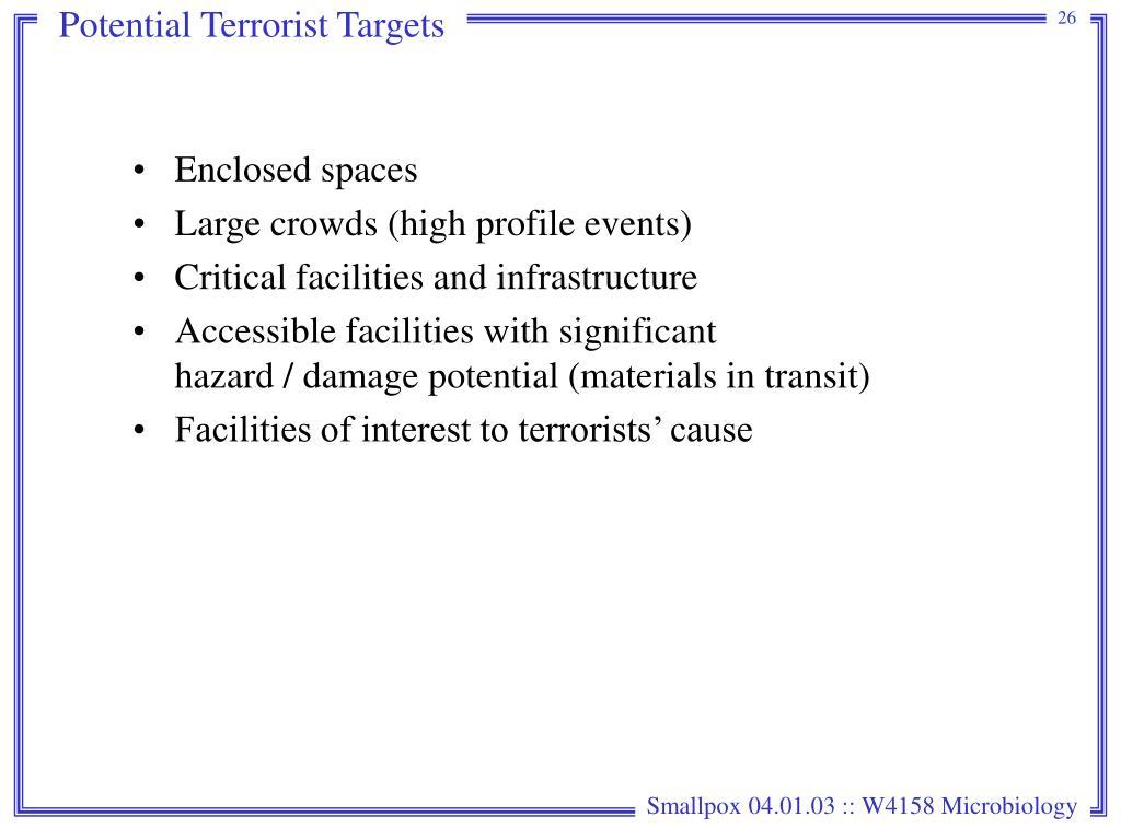 Potential Terrorist Targets