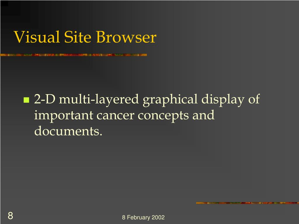 Visual Site Browser