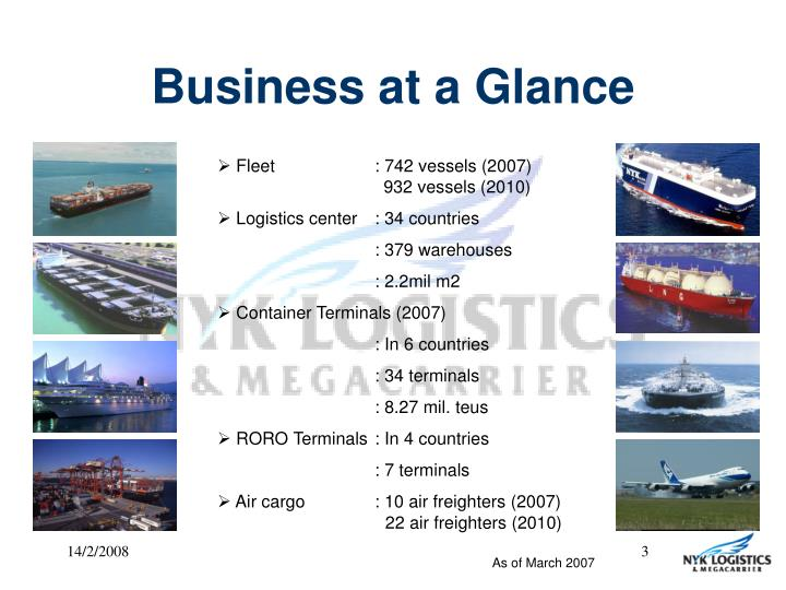 Business at a glance