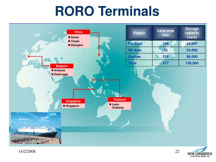 RORO Terminals