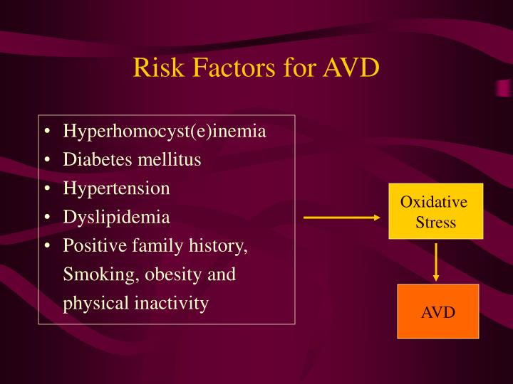Risk Factors for AVD