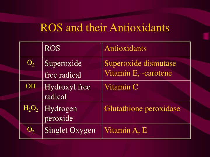 ROS and their Antioxidants