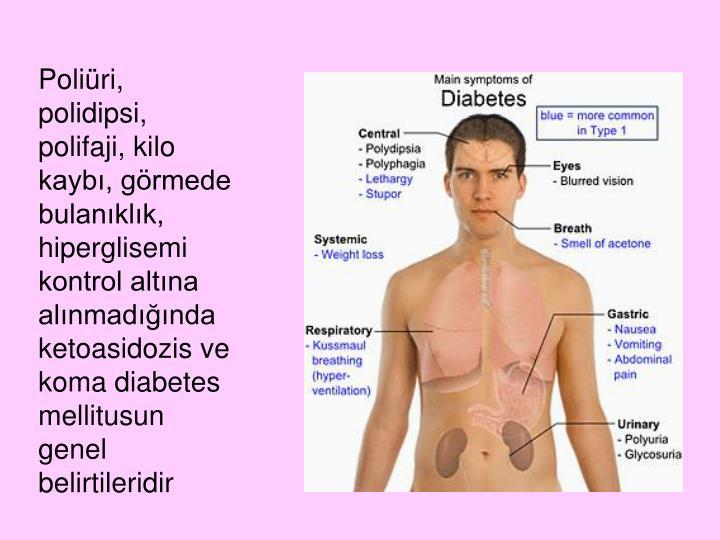 Poliüri, polidipsi, polifaji, kilo kaybı, görmede bulanıklık, hiperglisemi kontrol altına alınmadığında ketoasidozis ve koma diabetes mellitusun genel belirtileridir