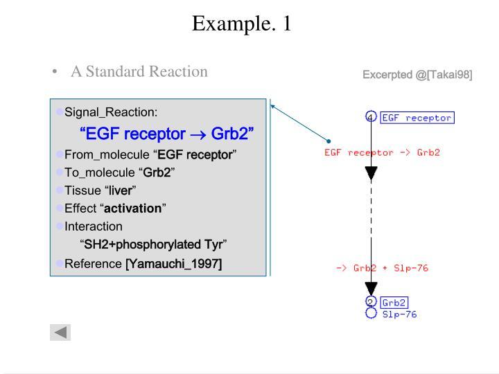 Example. 1