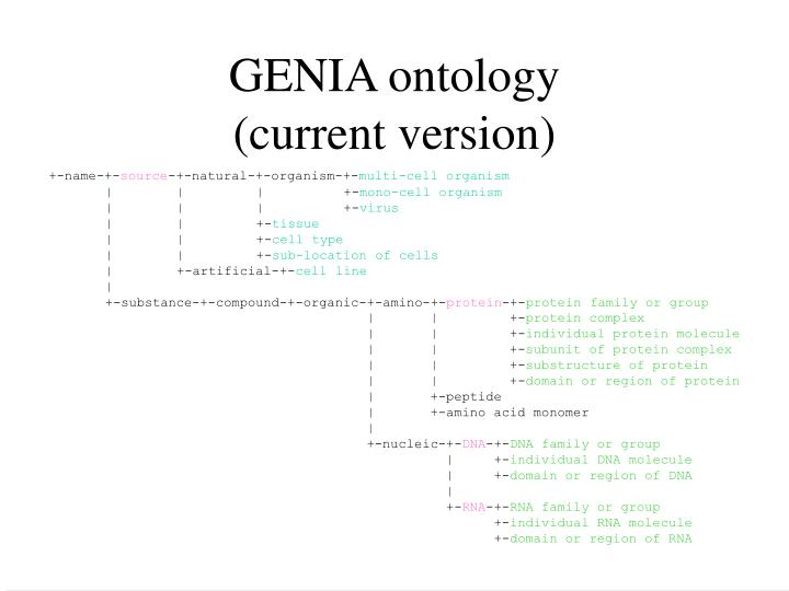 GENIA ontology