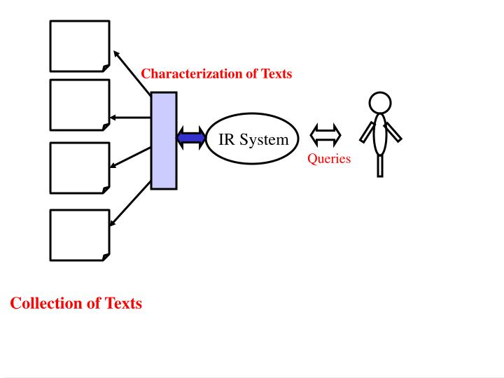 Characterization of Texts