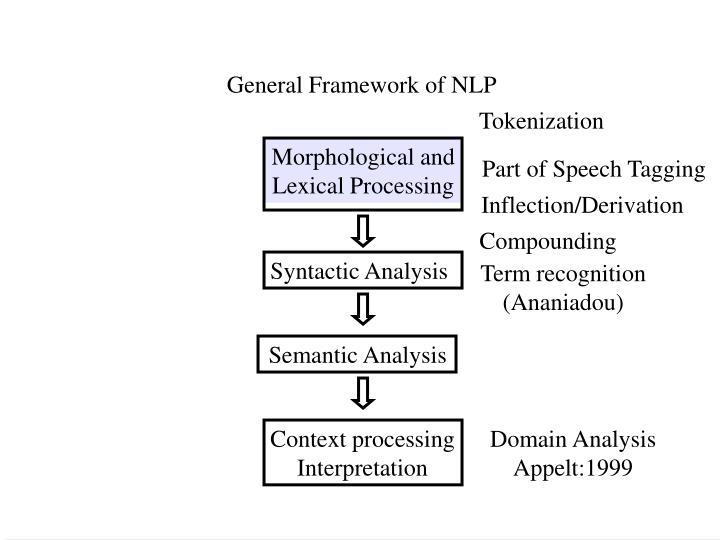 General Framework of NLP