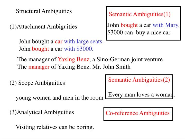 Semantic Ambiguities(1)