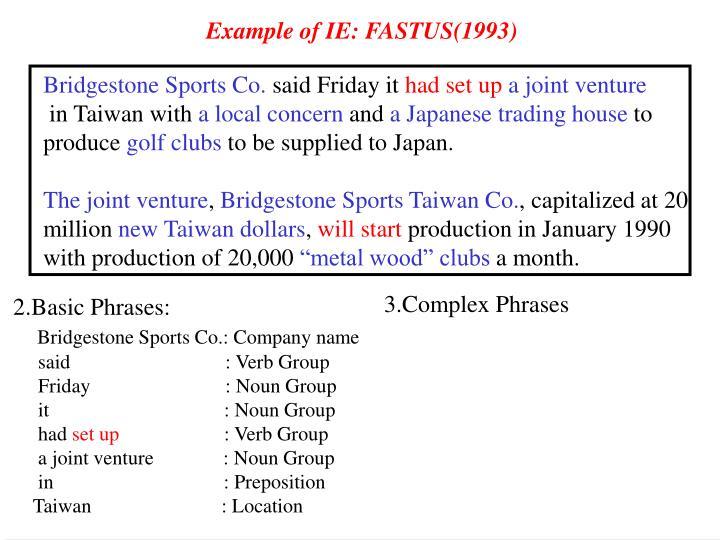 Bridgestone Sports Co.