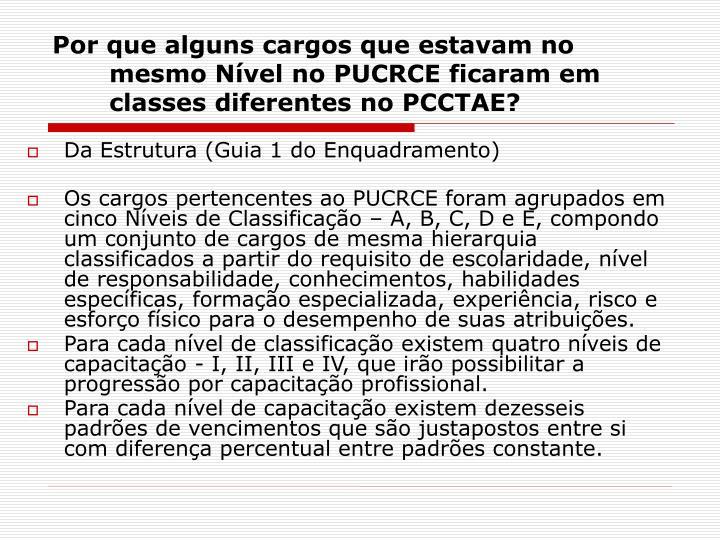 Por que alguns cargos que estavam no mesmo Nível no PUCRCE ficaram em classes diferentes no PCCTAE?