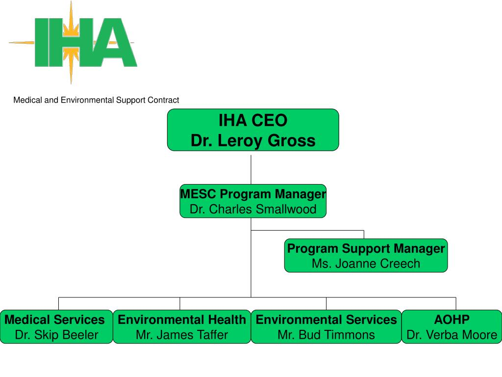 Medical and Environmental Support Contract