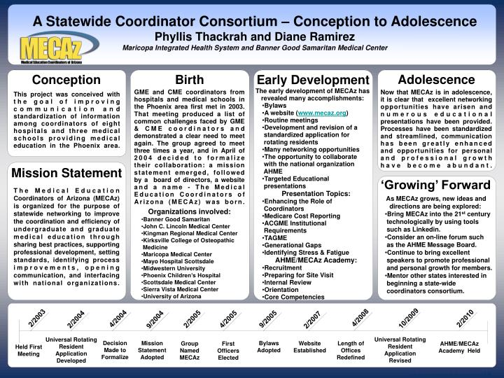 A Statewide Coordinator Consortium – Conception to Adolescence