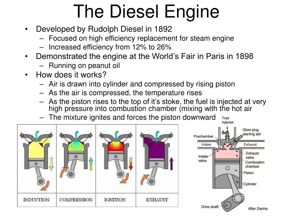 The Diesel Engine