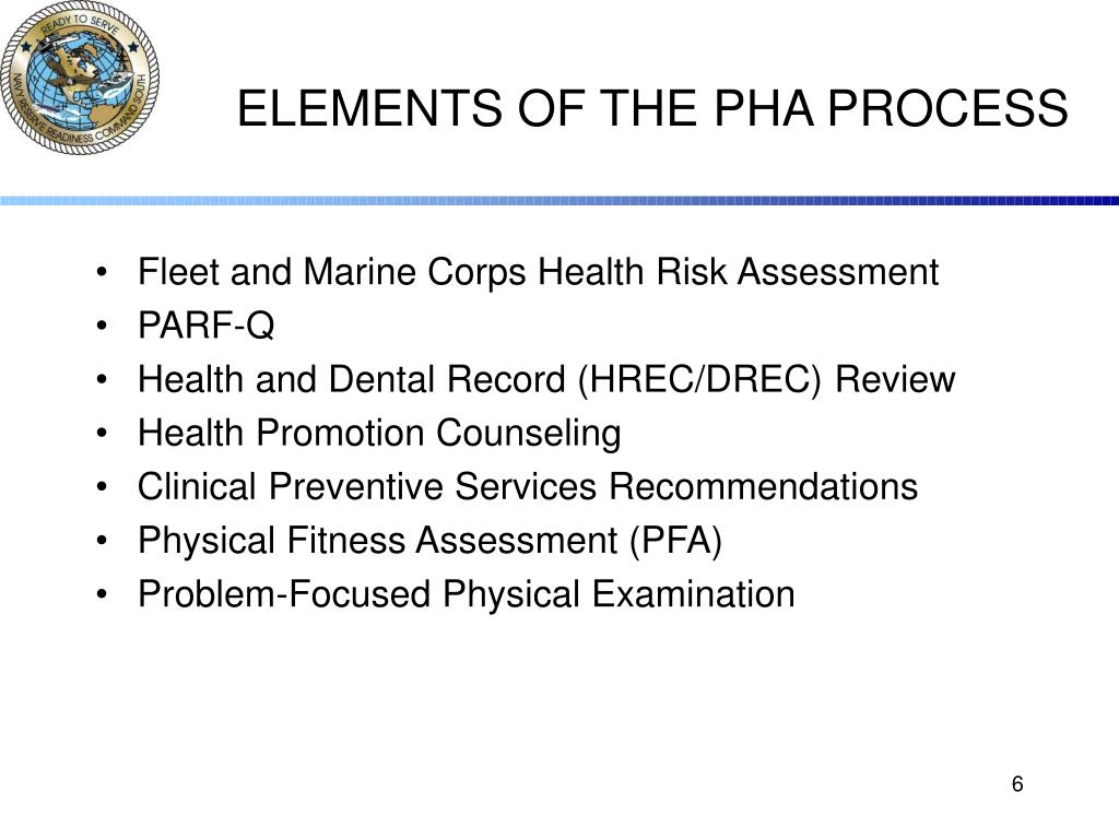 ELEMENTS OF THE PHA PROCESS