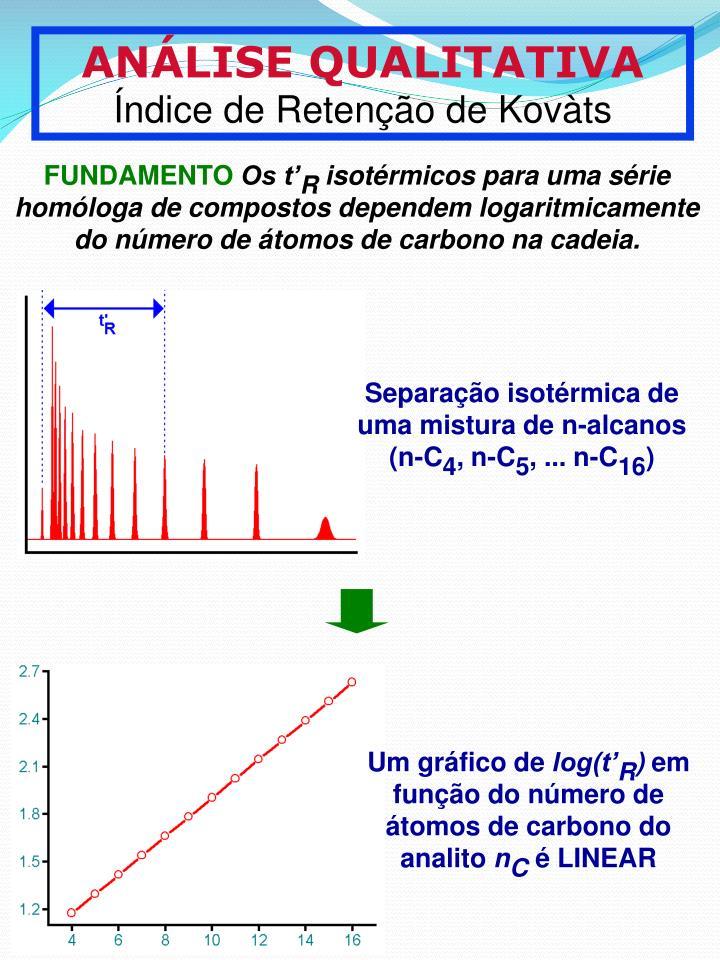 Separao isotrmica de uma mistura de n-alcanos (n-C