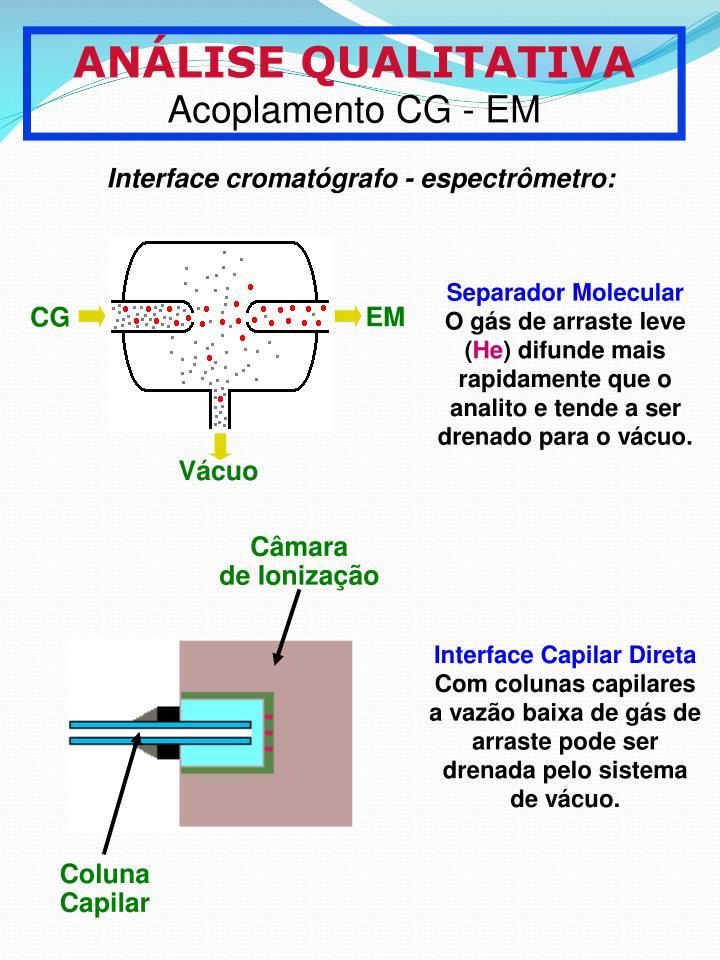 Separador Molecular