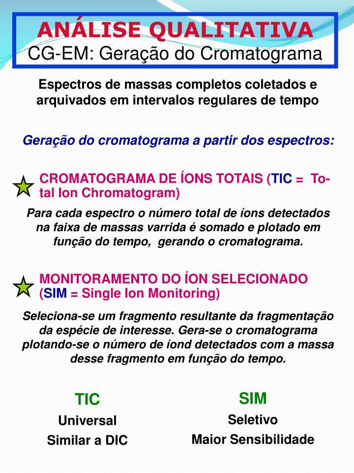 CROMATOGRAMA DE ONS TOTAIS (