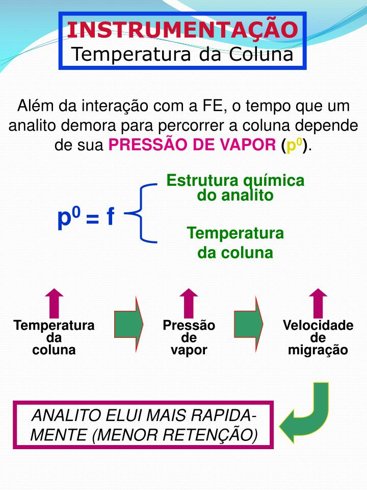 Estrutura qumica