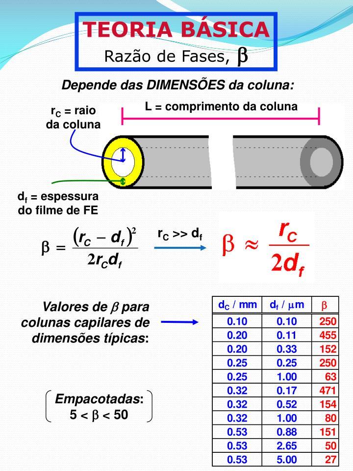 L = comprimento da coluna