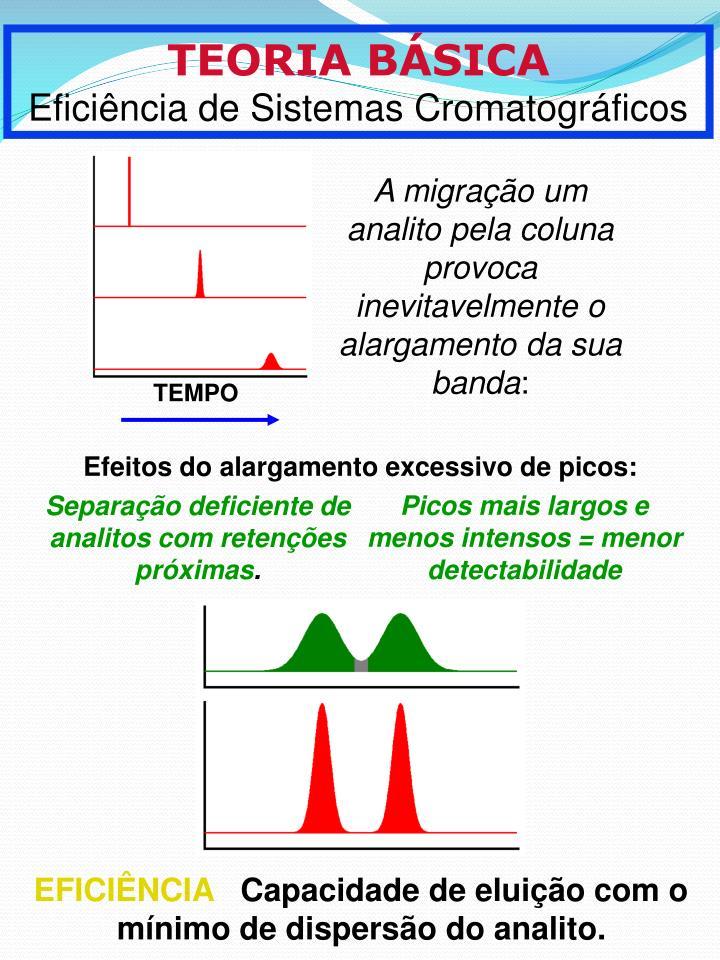 A migrao um analito pela coluna provoca inevitavelmente o alargamento da sua banda