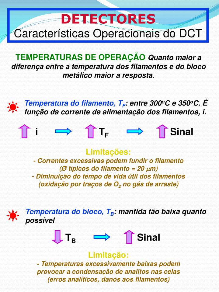 Temperatura do filamento, T