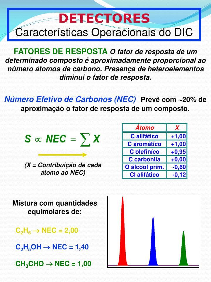 (X = Contribuio de cada tomo ao NEC)