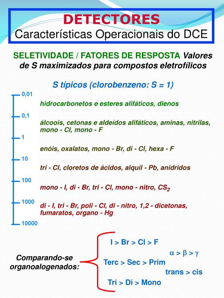 hidrocarbonetos e esteres alifticos, dienos