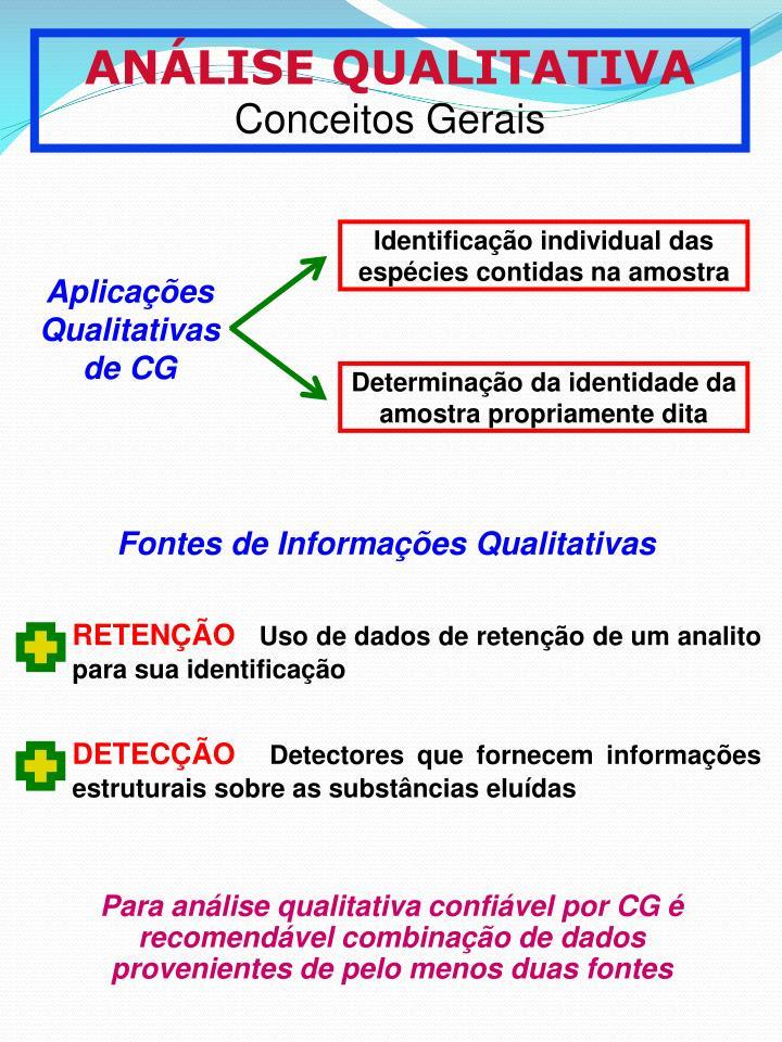 Identificao individual das espcies contidas na amostra
