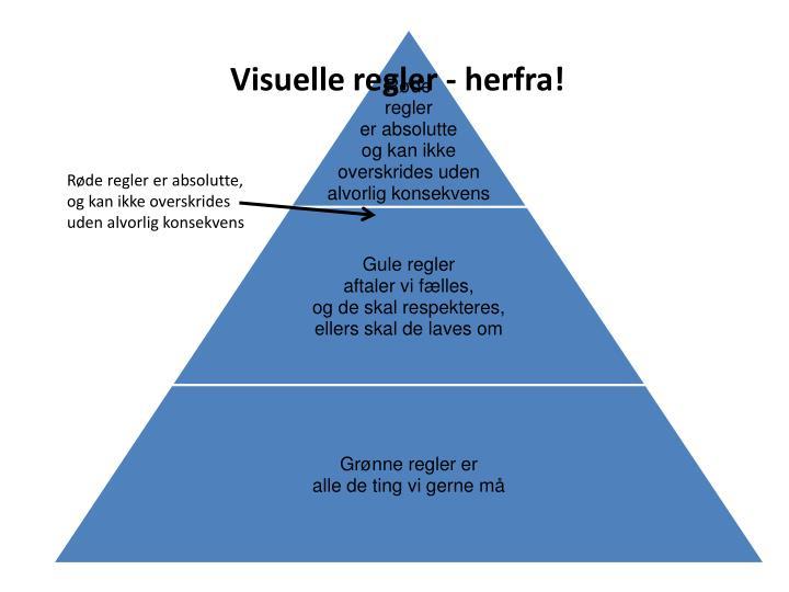 Visuelle regler -