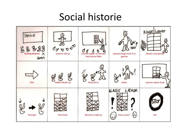 Social historie