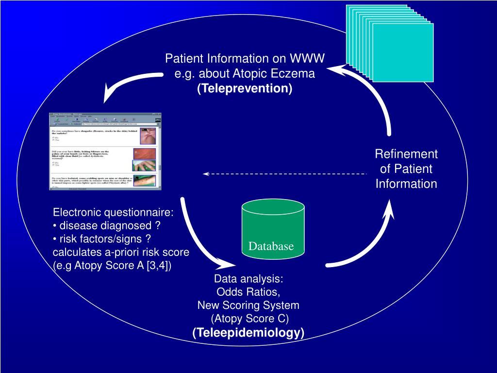 Patient Information on WWW