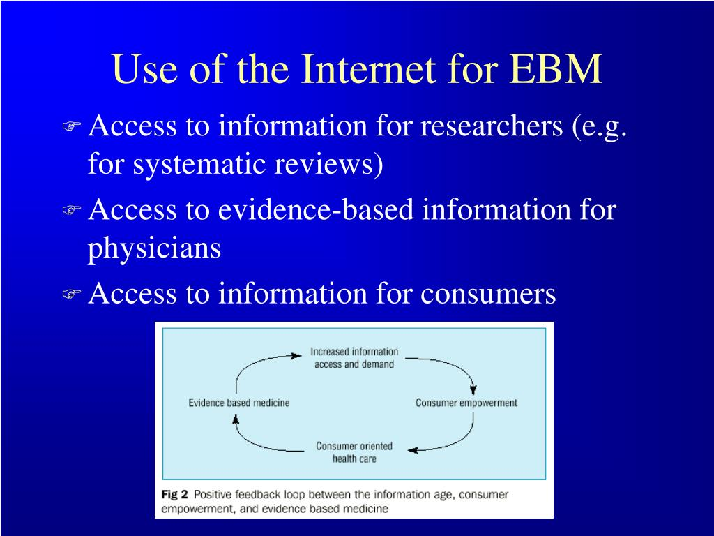 Use of the Internet for EBM