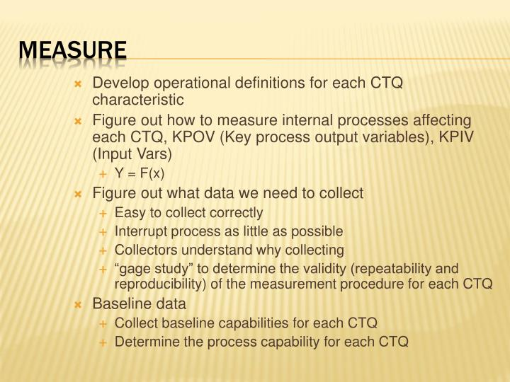 Develop operational definitions for each CTQ characteristic
