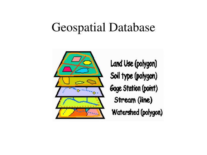 Geospatial Database