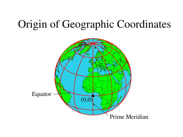 Origin of Geographic Coordinates