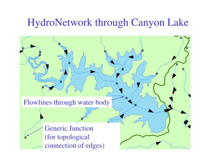 HydroNetwork through Canyon Lake
