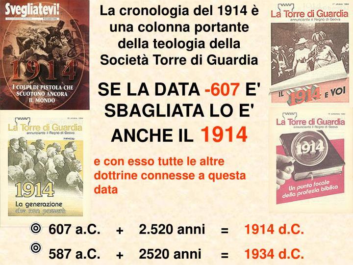 La cronologia del 1914 è una colonna portante della teologia della Società Torre di Guardia