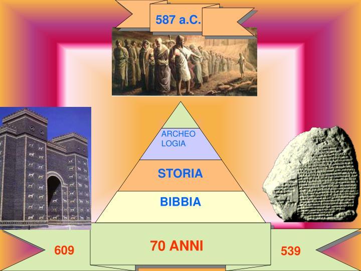 587 a.C.