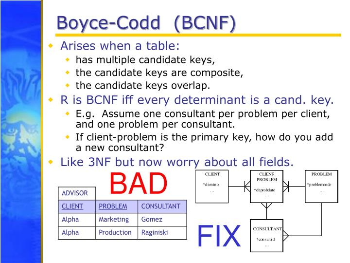 Boyce-Codd  (BCNF)