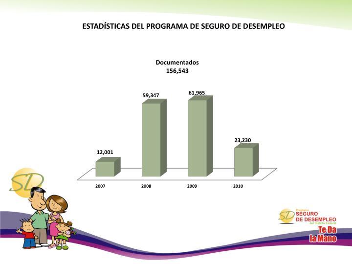 ESTADÍSTICAS DEL PROGRAMA DE SEGURO DE DESEMPLEO