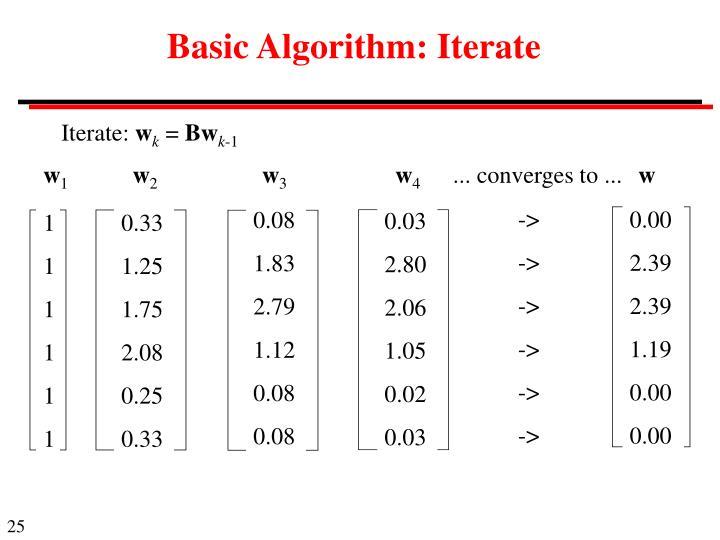Basic Algorithm: Iterate