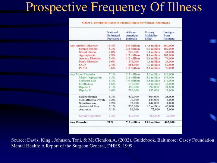 Prospective Frequency Of Illness