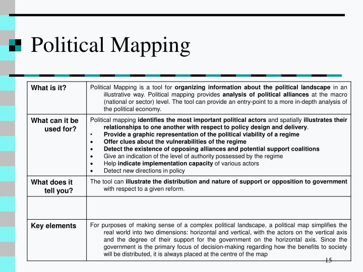 Political Mapping
