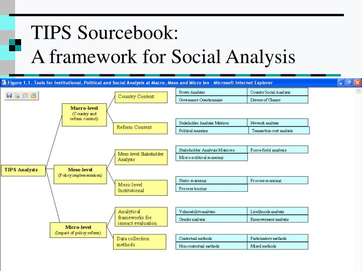 Tips sourcebook a framework for social analysis