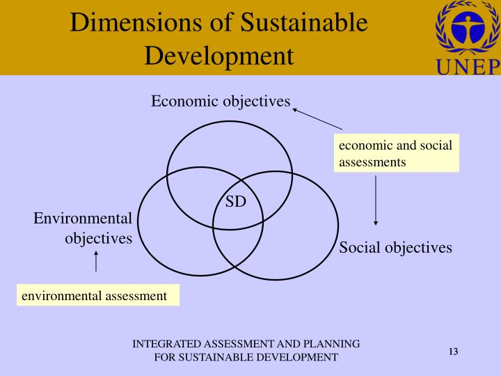 dimensions of development An overview of adolescent development which to measure and investigate the various dimensions of adolescent development these dimensions include: physical.