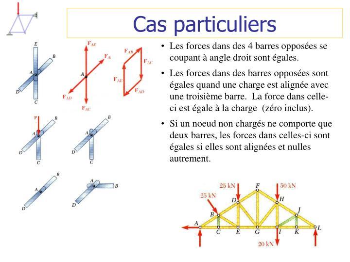 Les forces dans des 4 barres opposées se coupant à angle droit sont égales.