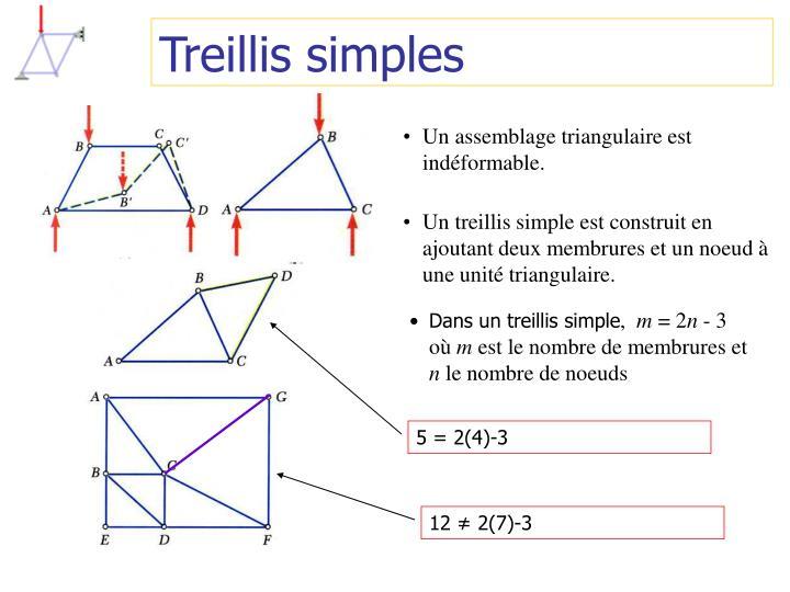 Un assemblage triangulaire est indéformable.