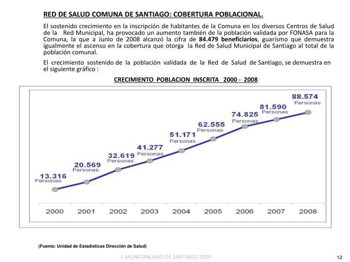 RED DE SALUD COMUNA DE SANTIAGO: COBERTURA POBLACIONAL.