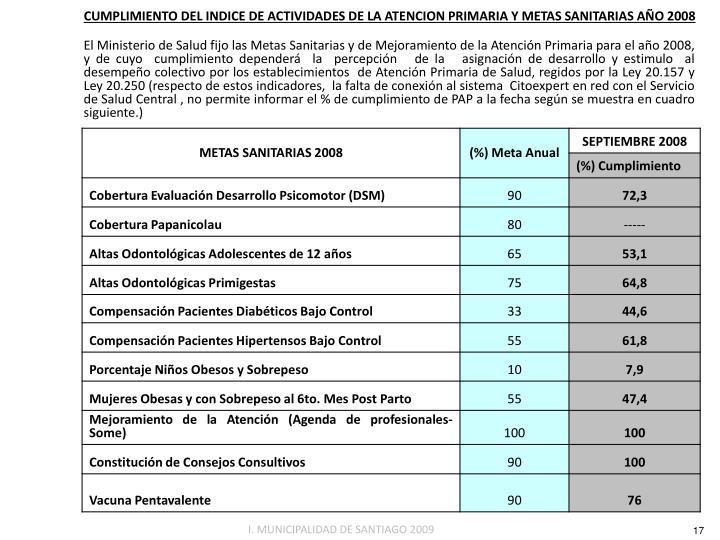 CUMPLIMIENTO DEL INDICE DE ACTIVIDADES DE LA ATENCION PRIMARIA Y METAS SANITARIAS AÑO 2008